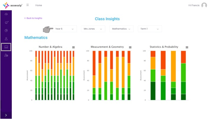 2. Begin by selecting from the top filter menu, from left to right. Once the insights have loaded you can see the overall progress of your students for a given subject.
