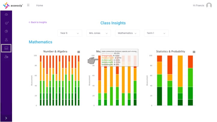 3. Each bar in the chart represents statement from the Achievement Standard. Simply hover over each bar to view the Achievement statement and class statistics.